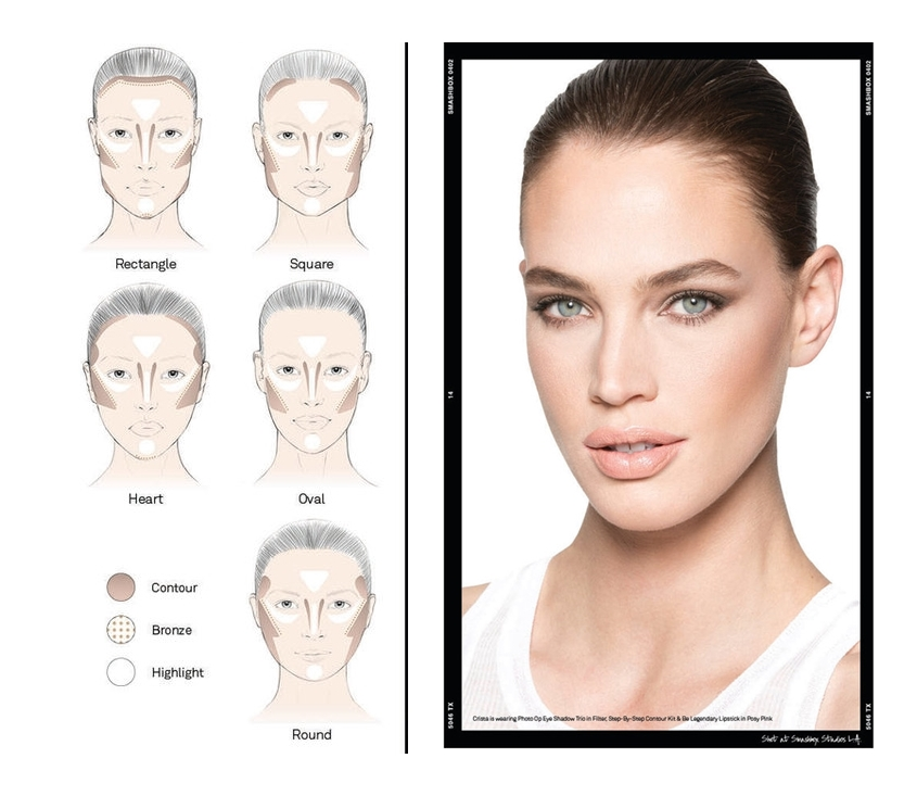 ksztalty-twarzy
